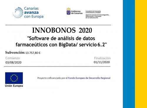 INNOBONOS 2020